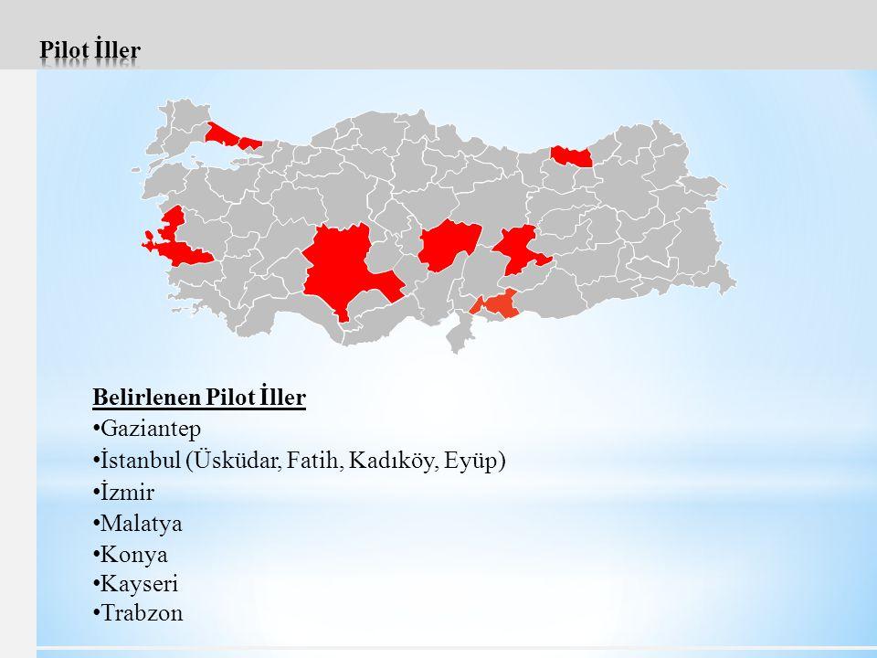 Pilot İller Belirlenen Pilot İller. Gaziantep. İstanbul (Üsküdar, Fatih, Kadıköy, Eyüp) İzmir. Malatya.