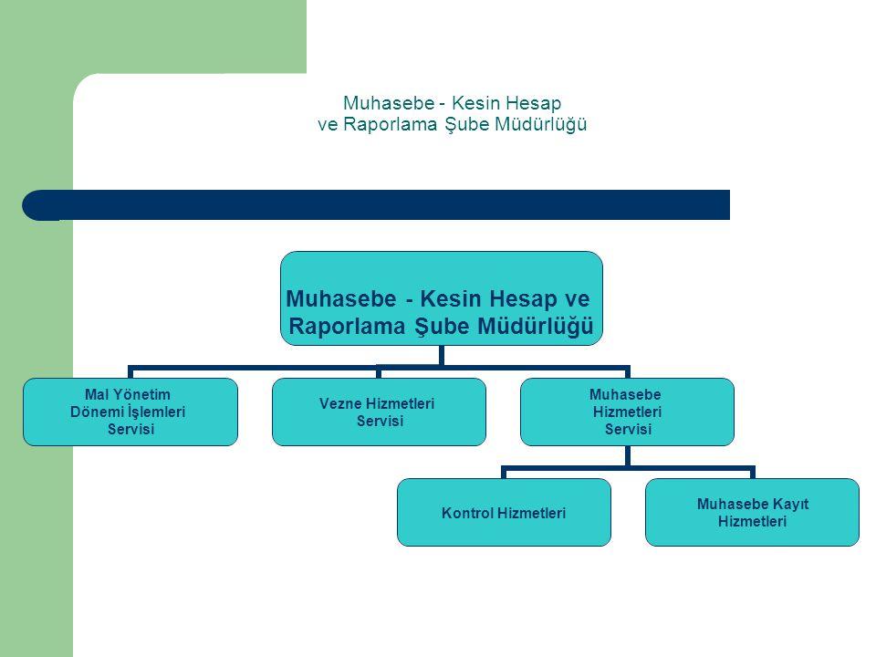 Muhasebe - Kesin Hesap ve Raporlama Şube Müdürlüğü