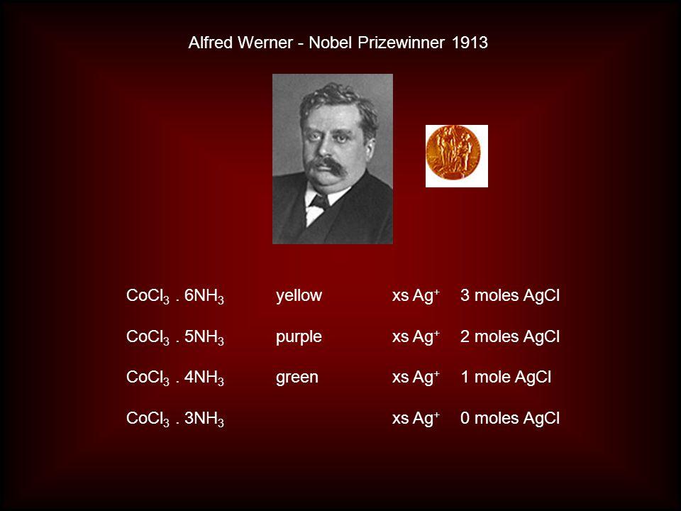 Alfred Werner - Nobel Prizewinner 1913