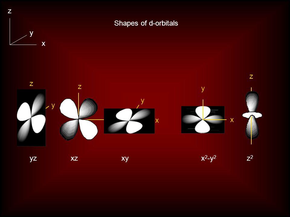 z Shapes of d-orbitals y x z z z y y y x x x yz xz xy x2-y2 z2