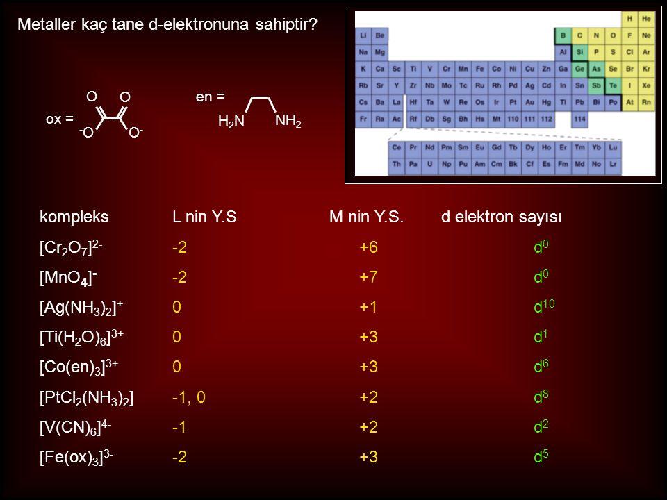 Metaller kaç tane d-elektronuna sahiptir