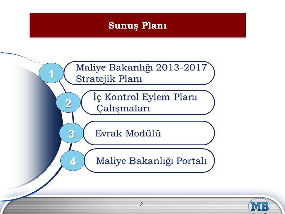 Sunuş Planı 1 2 3 4 Sunuş Planı Maliye Bakanlığı 2013-2017