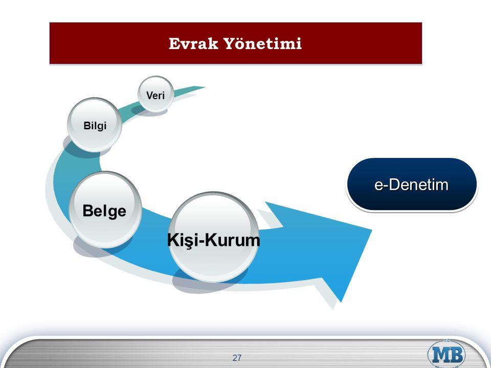 Evrak Yönetimi Evrak Yönetimi Kişi-Kurum Belge Bilgi Veri e-Denetim