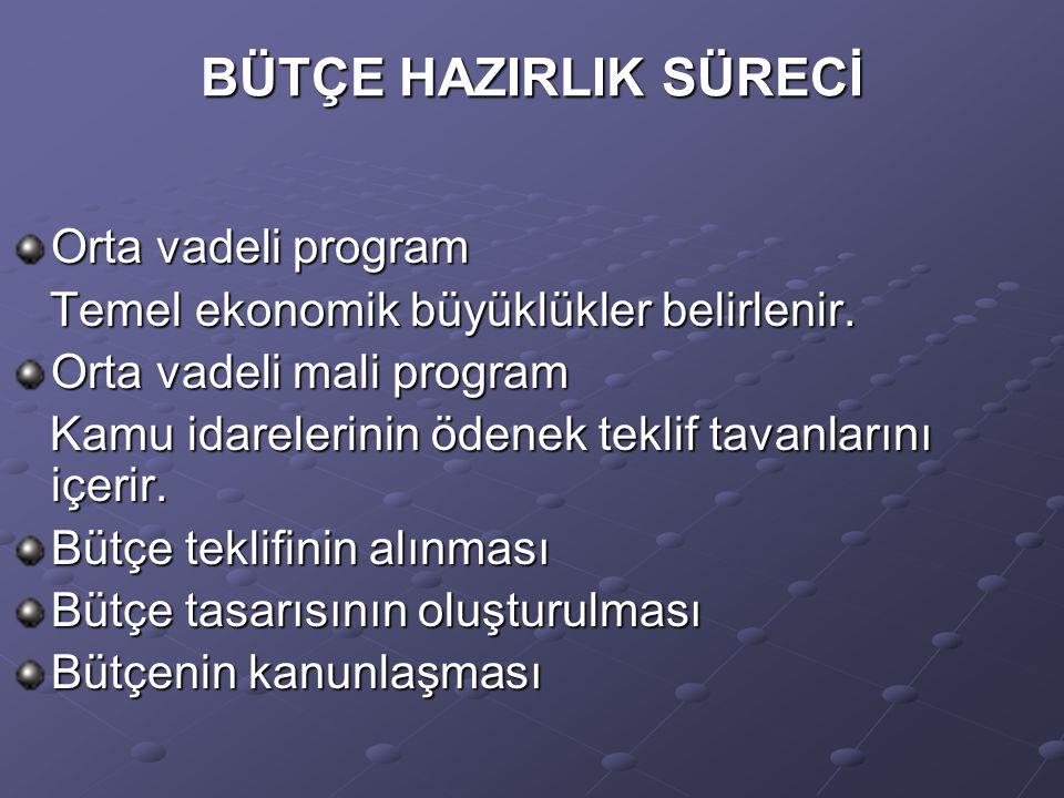 BÜTÇE HAZIRLIK SÜRECİ Orta vadeli program