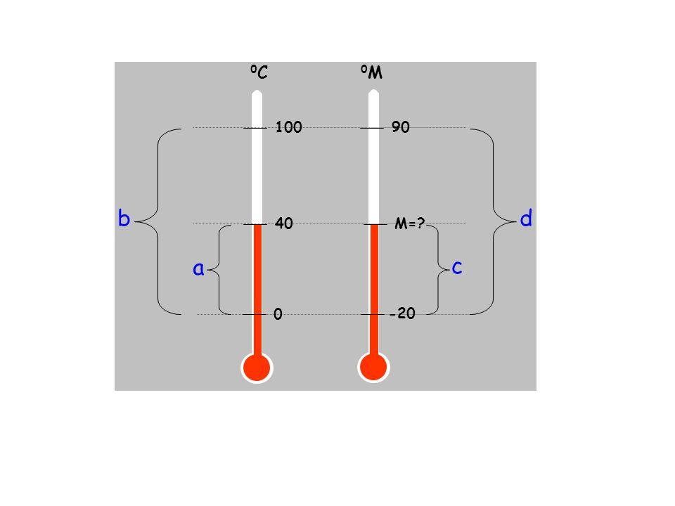 0C 100 40 -20 0M 90 M= b d a c