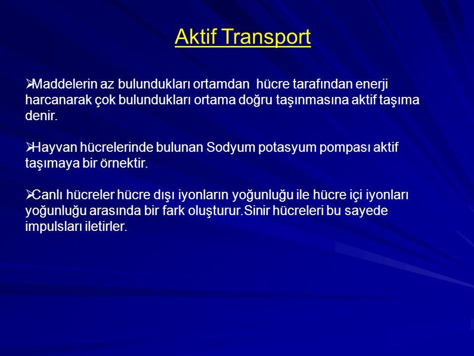 Aktif Transport Maddelerin az bulundukları ortamdan hücre tarafından enerji harcanarak çok bulundukları ortama doğru taşınmasına aktif taşıma denir.