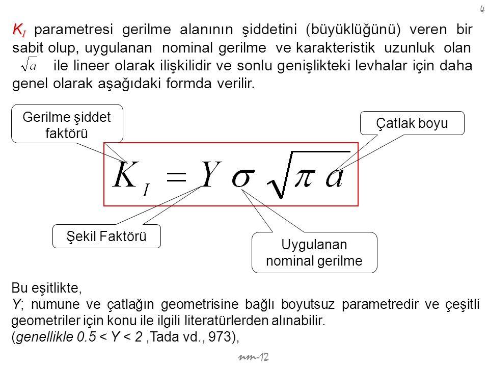 KI parametresi gerilme alanının şiddetini (büyüklüğünü) veren bir sabit olup, uygulanan nominal gerilme ve karakteristik uzunluk olan
