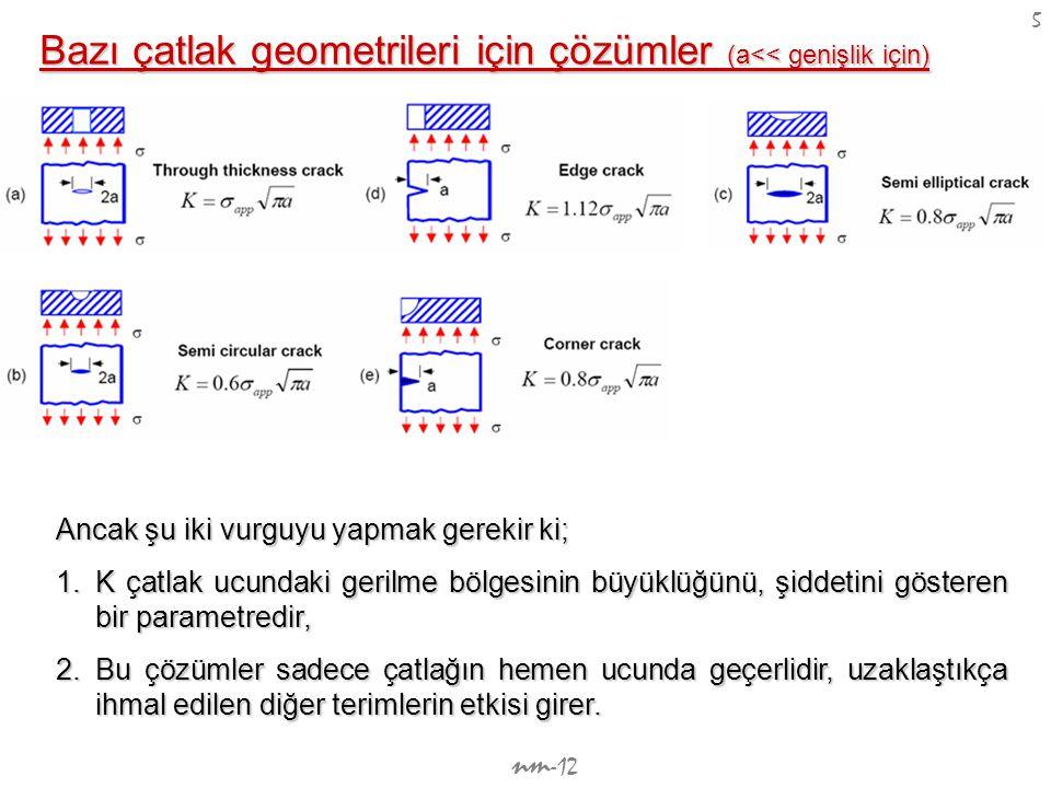 Bazı çatlak geometrileri için çözümler (a<< genişlik için)