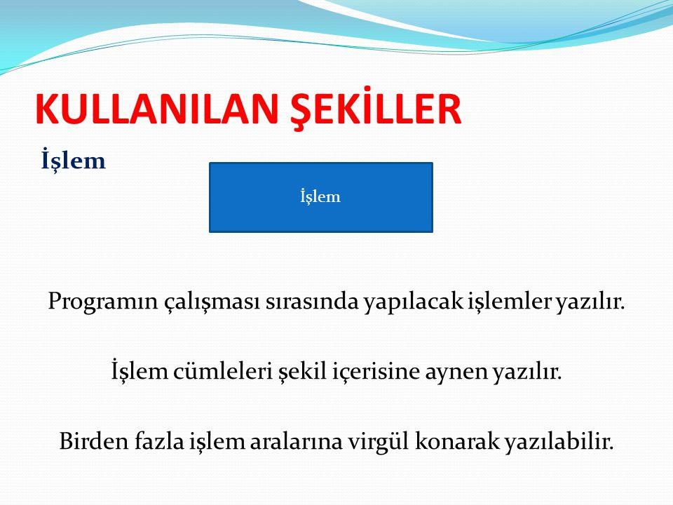 KULLANILAN ŞEKİLLER