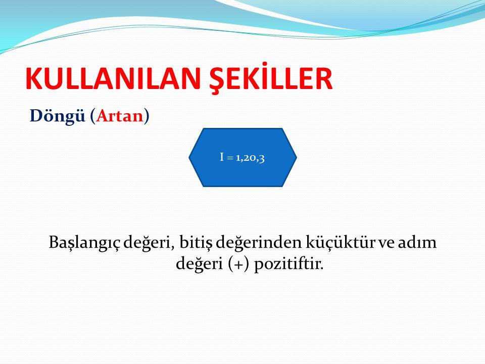 KULLANILAN ŞEKİLLER Döngü (Artan) Başlangıç değeri, bitiş değerinden küçüktür ve adım değeri (+) pozitiftir.
