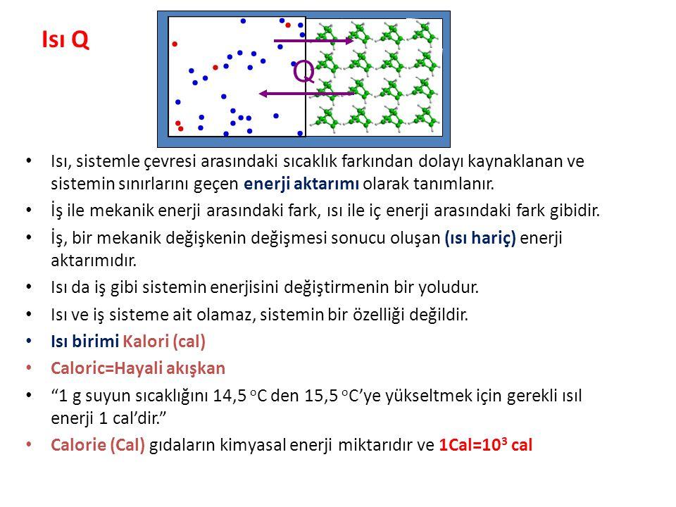 Isı Q Q. Isı, sistemle çevresi arasındaki sıcaklık farkından dolayı kaynaklanan ve sistemin sınırlarını geçen enerji aktarımı olarak tanımlanır.