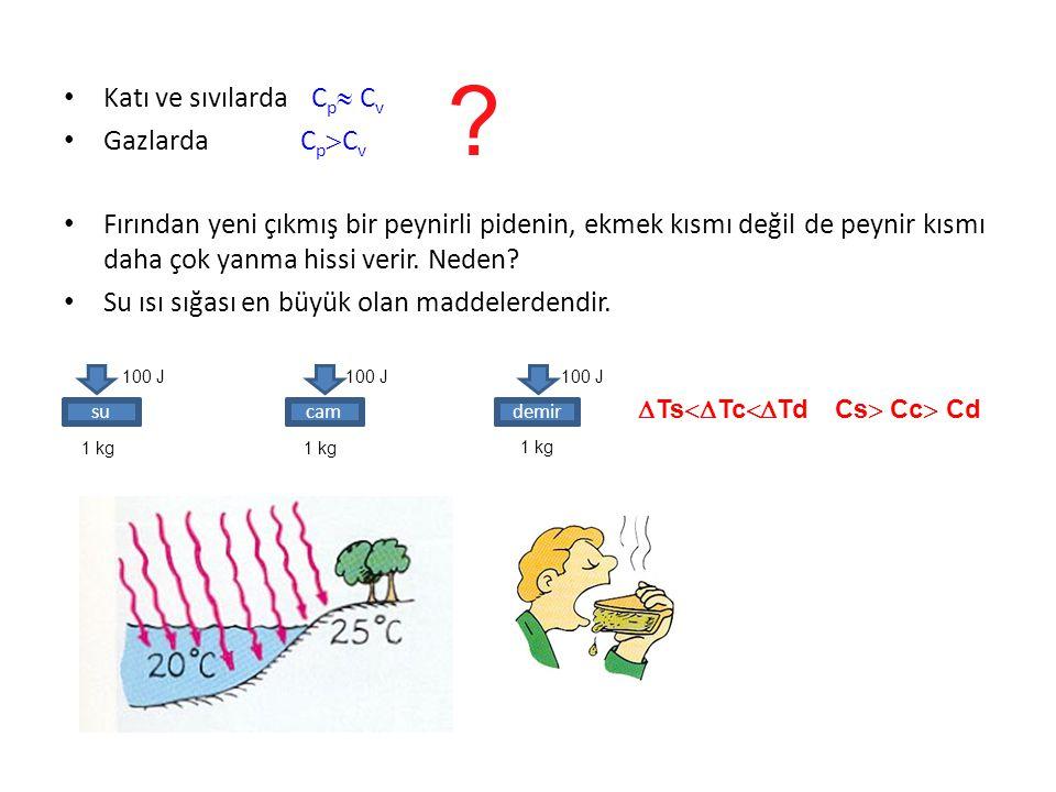 Katı ve sıvılarda Cp Cv Gazlarda CpCv