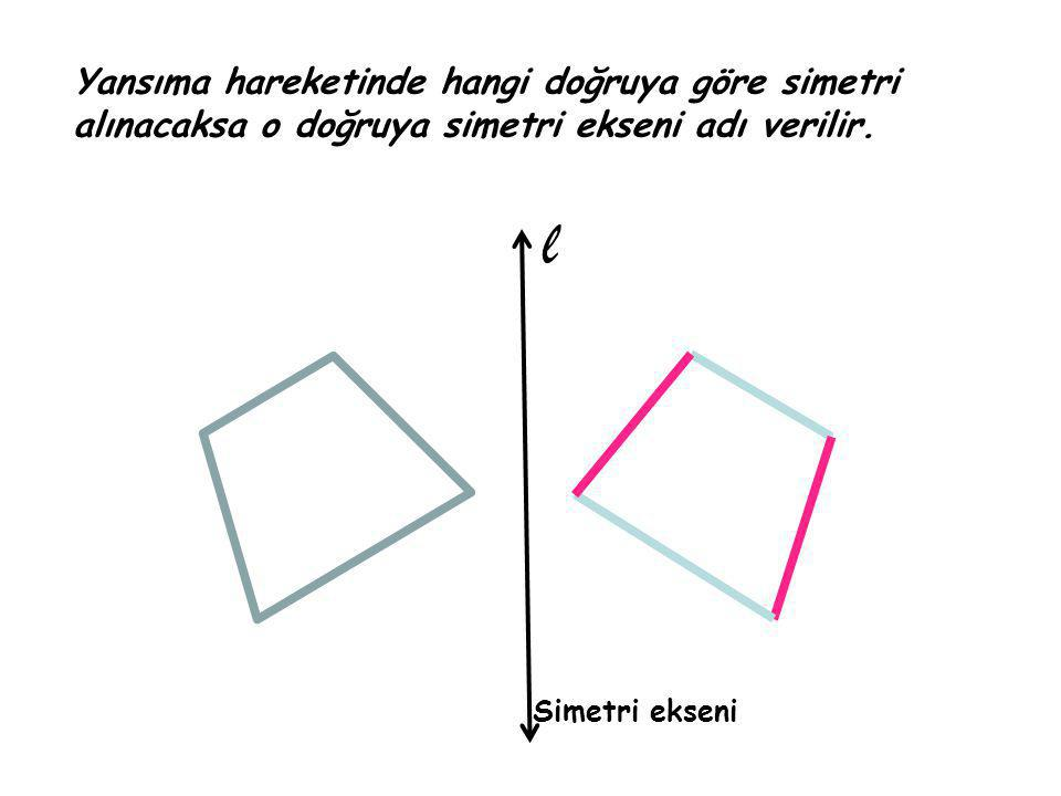 Yansıma hareketinde hangi doğruya göre simetri alınacaksa o doğruya simetri ekseni adı verilir.