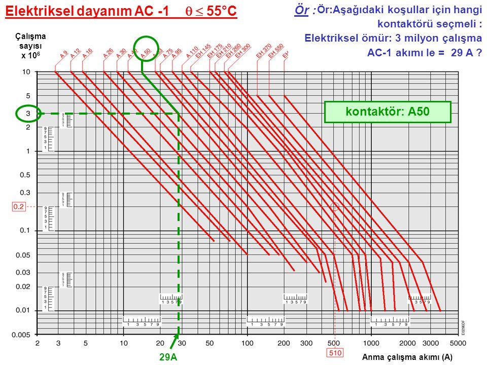 Elektriksel dayanım AC -1   55°C