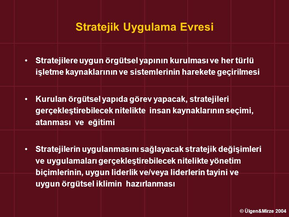 Stratejik Uygulama Evresi