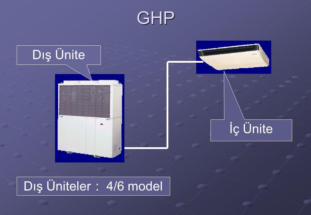 GHP Dış Ünite İç Ünite Dış Üniteler: 4/6 model