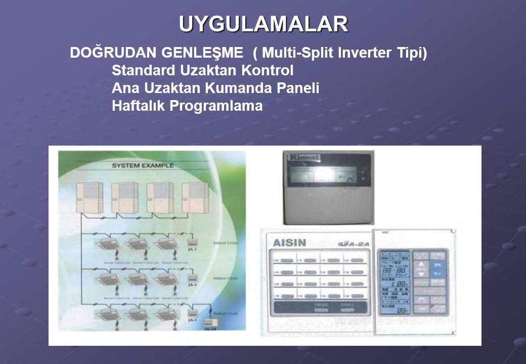 UYGULAMALAR DOĞRUDAN GENLEŞME ( Multi-Split Inverter Tipi)