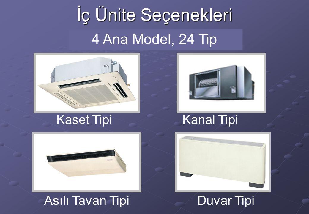 İç Ünite Seçenekleri 4 Ana Model, 24 Tip Kaset Tipi Kanal Tipi