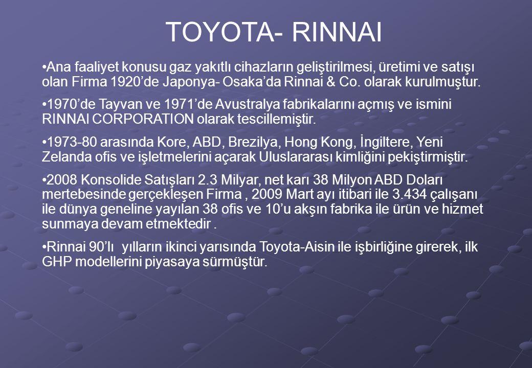 TOYOTA- RINNAI