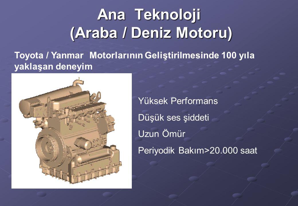 Ana Teknoloji (Araba / Deniz Motoru)