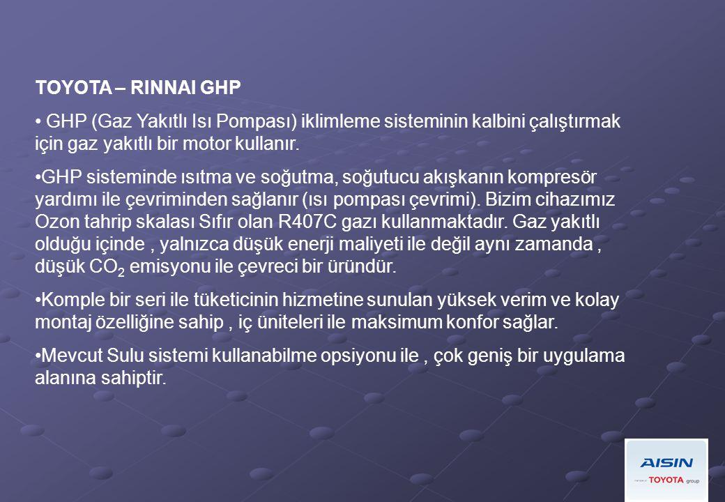 TOYOTA – RINNAI GHP GHP (Gaz Yakıtlı Isı Pompası) iklimleme sisteminin kalbini çalıştırmak için gaz yakıtlı bir motor kullanır.