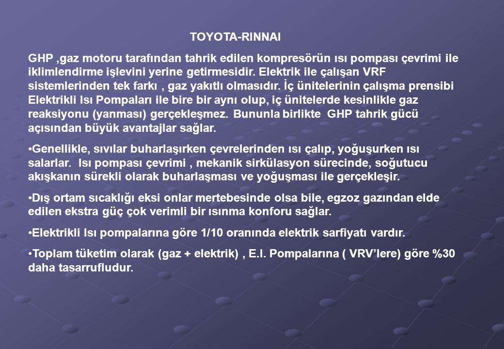 TOYOTA-RINNAI