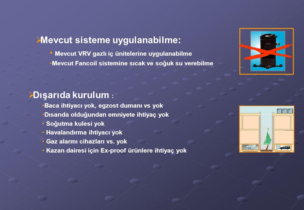 Mevcut sisteme uygulanabilme: