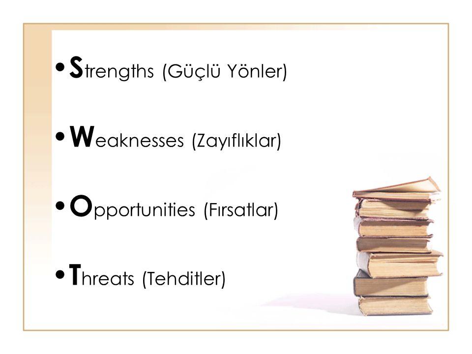 Strengths (Güçlü Yönler)