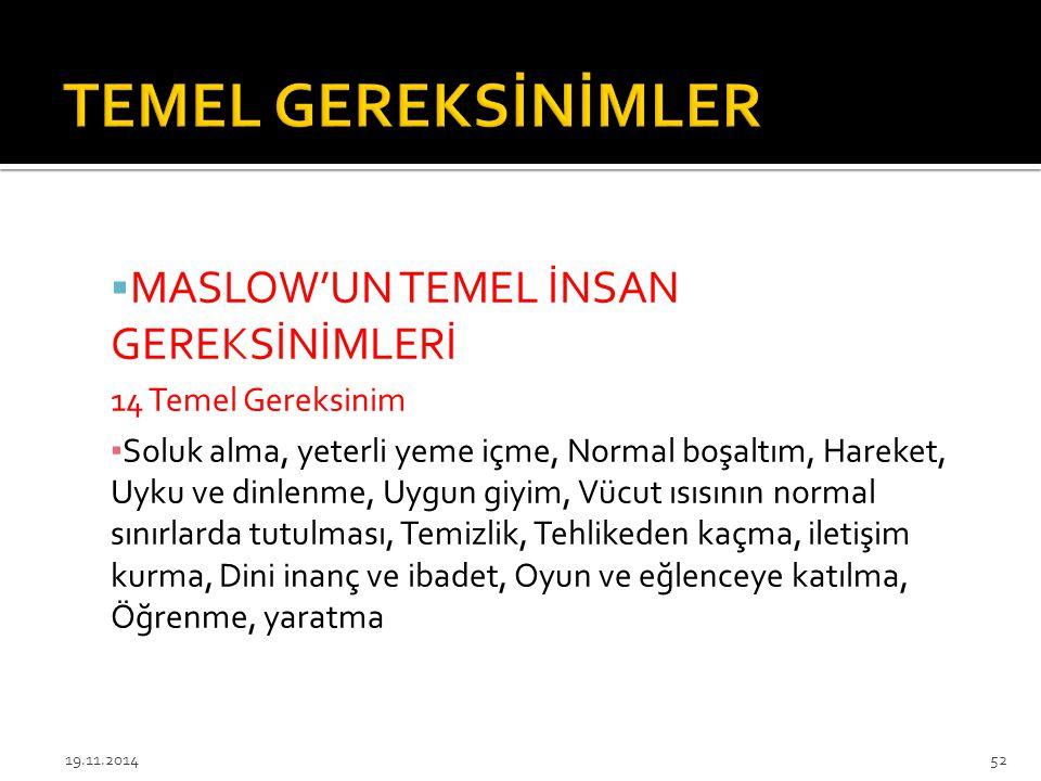 TEMEL GEREKSİNİMLER MASLOW'UN TEMEL İNSAN GEREKSİNİMLERİ