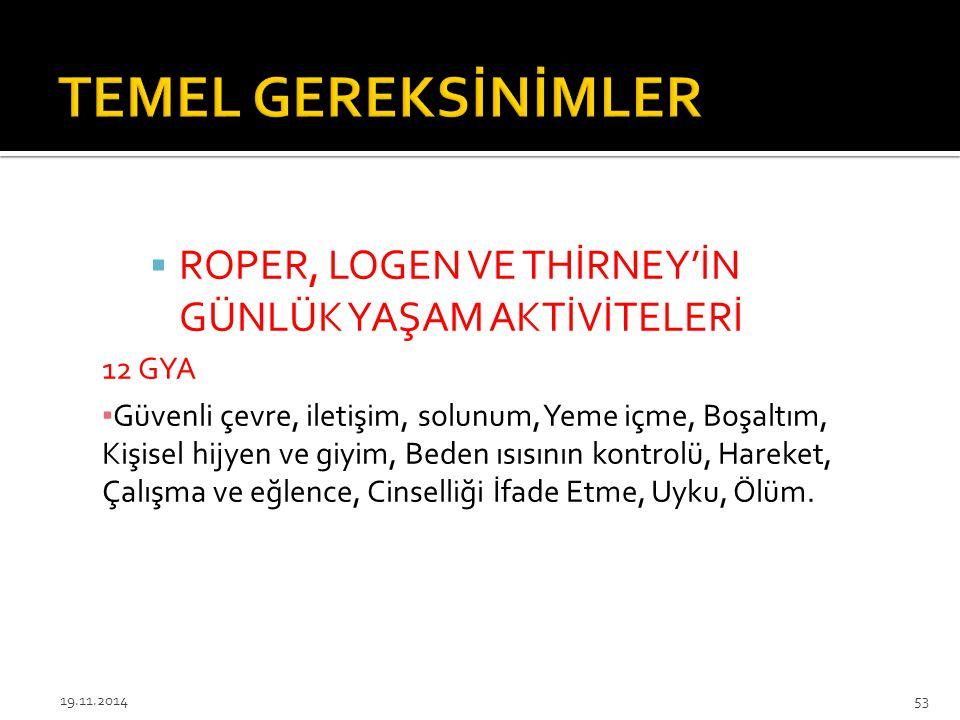 TEMEL GEREKSİNİMLER ROPER, LOGEN VE THİRNEY'İN GÜNLÜK YAŞAM AKTİVİTELERİ. 12 GYA.