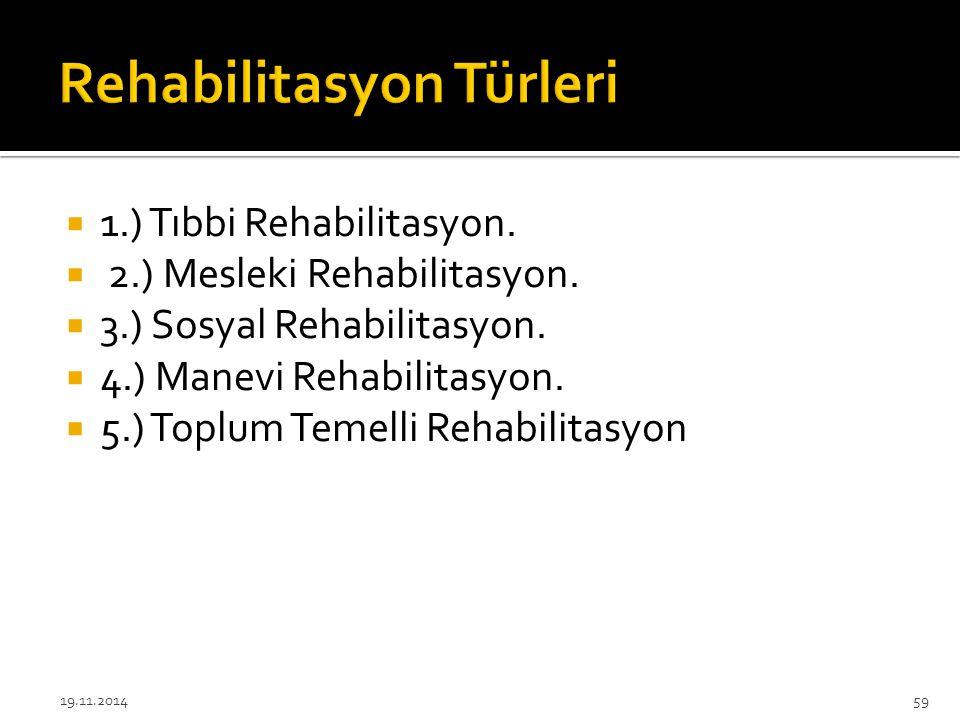 Rehabilitasyon Türleri