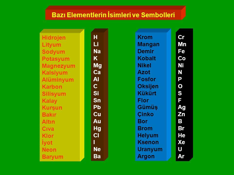 Bazı Elementlerin İsimleri ve Sembolleri