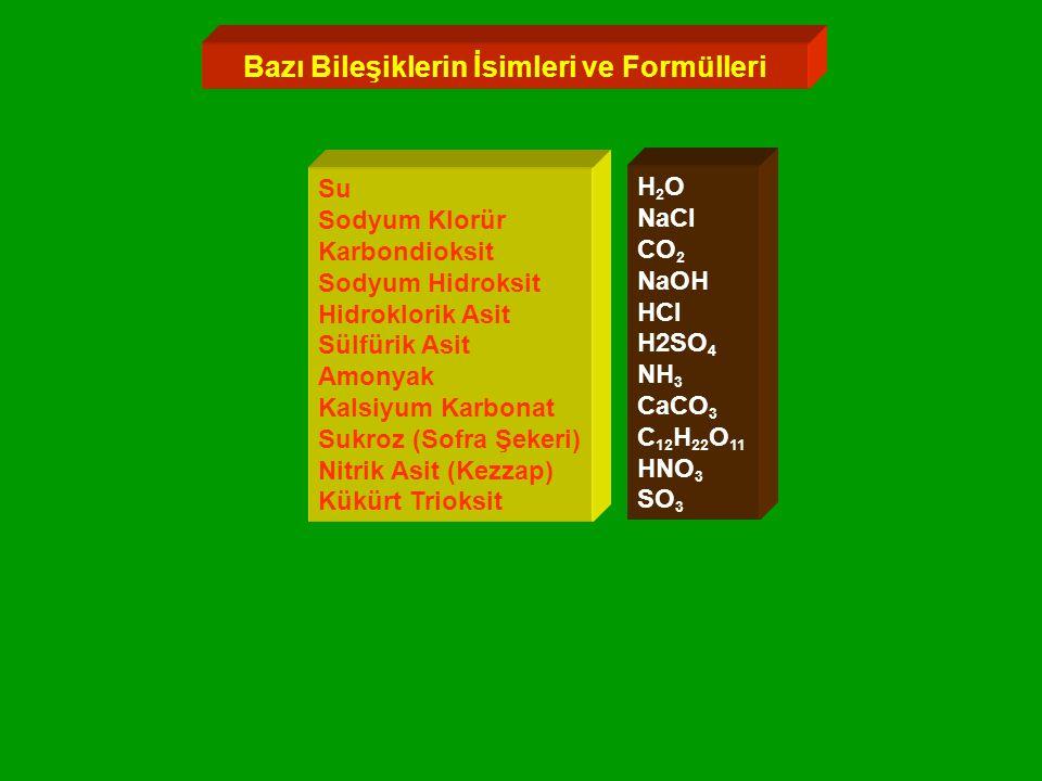 Bazı Bileşiklerin İsimleri ve Formülleri
