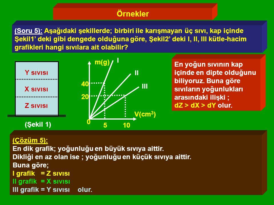 Örnekler (Soru 5): Aşağıdaki şekillerde; birbiri ile karışmayan üç sıvı, kap içinde.