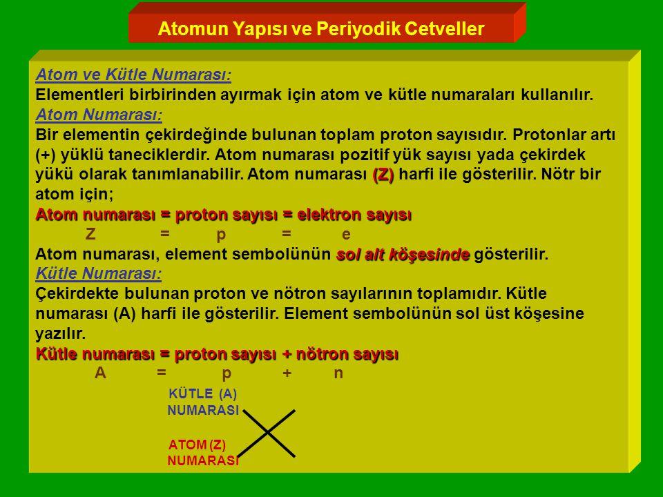 Atomun Yapısı ve Periyodik Cetveller
