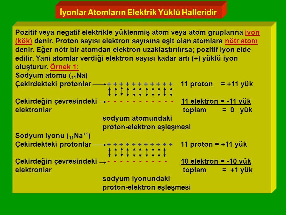 İyonlar Atomların Elektrik Yüklü Halleridir