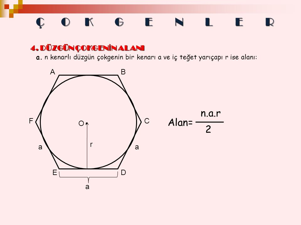 Ç O K G E N L E R n.a.r Alan= 2 4. DÜZGÜN ÇOKGENİN ALANI A B F C O r a
