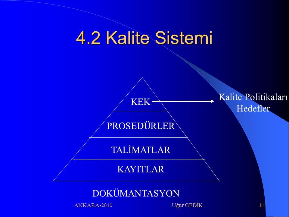 4.2 Kalite Sistemi Kalite Politikaları KEK Hedefler PROSEDÜRLER
