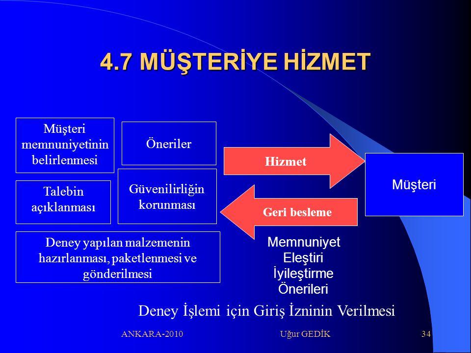 4.7 MÜŞTERİYE HİZMET Deney İşlemi için Giriş İzninin Verilmesi