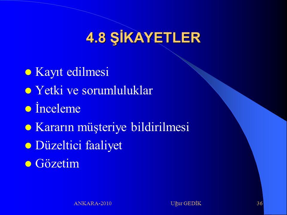 4.8 ŞİKAYETLER Kayıt edilmesi Yetki ve sorumluluklar İnceleme