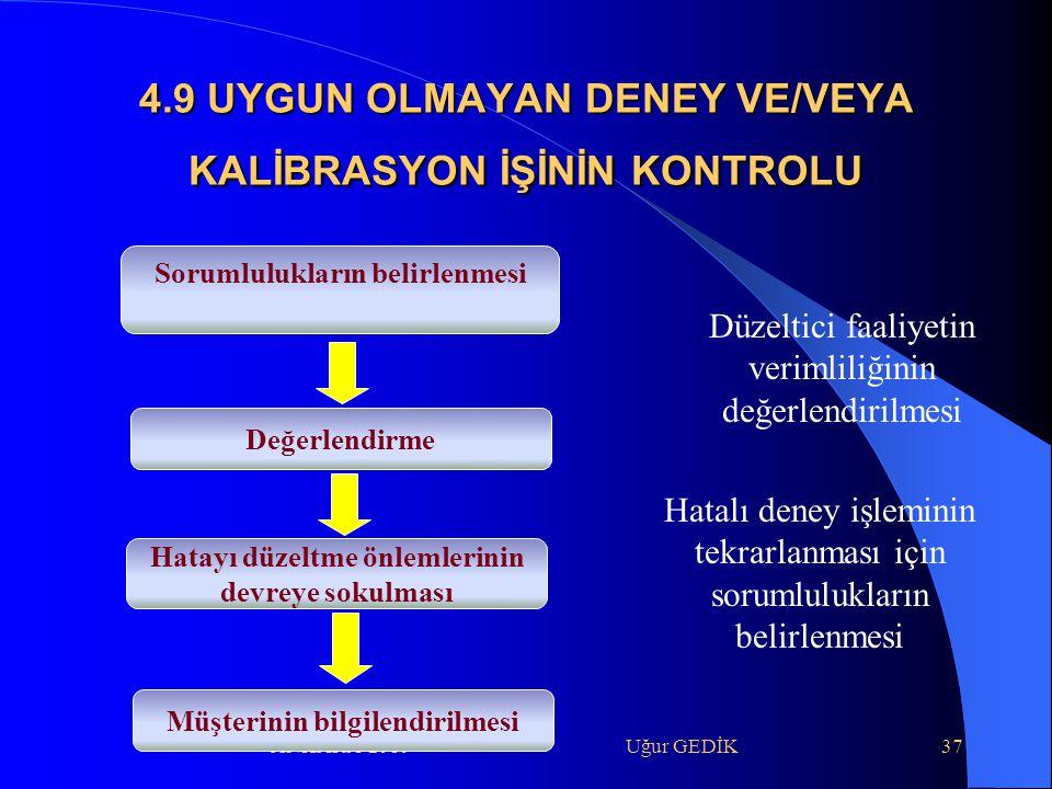4.9 UYGUN OLMAYAN DENEY VE/VEYA KALİBRASYON İŞİNİN KONTROLU