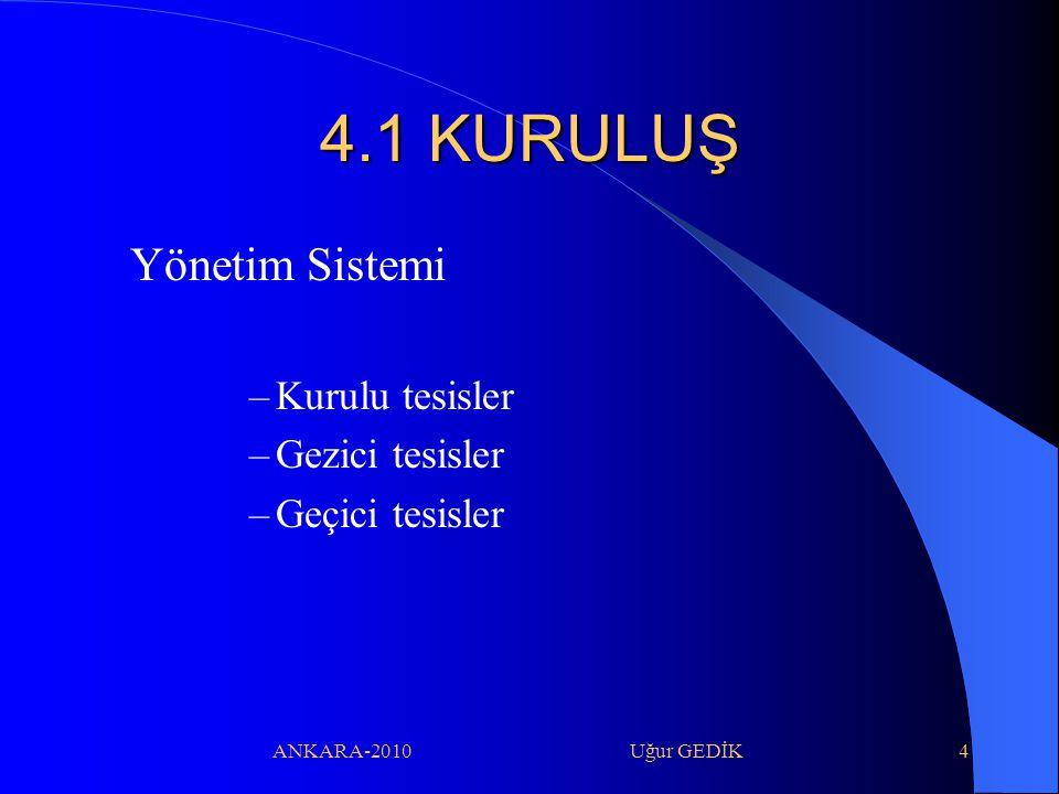 4.1 KURULUŞ Yönetim Sistemi Kurulu tesisler Gezici tesisler