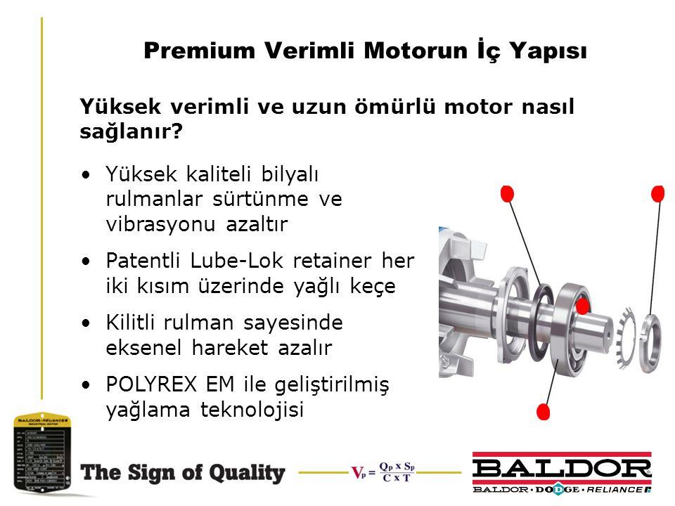 Premium Verimli Motorun İç Yapısı