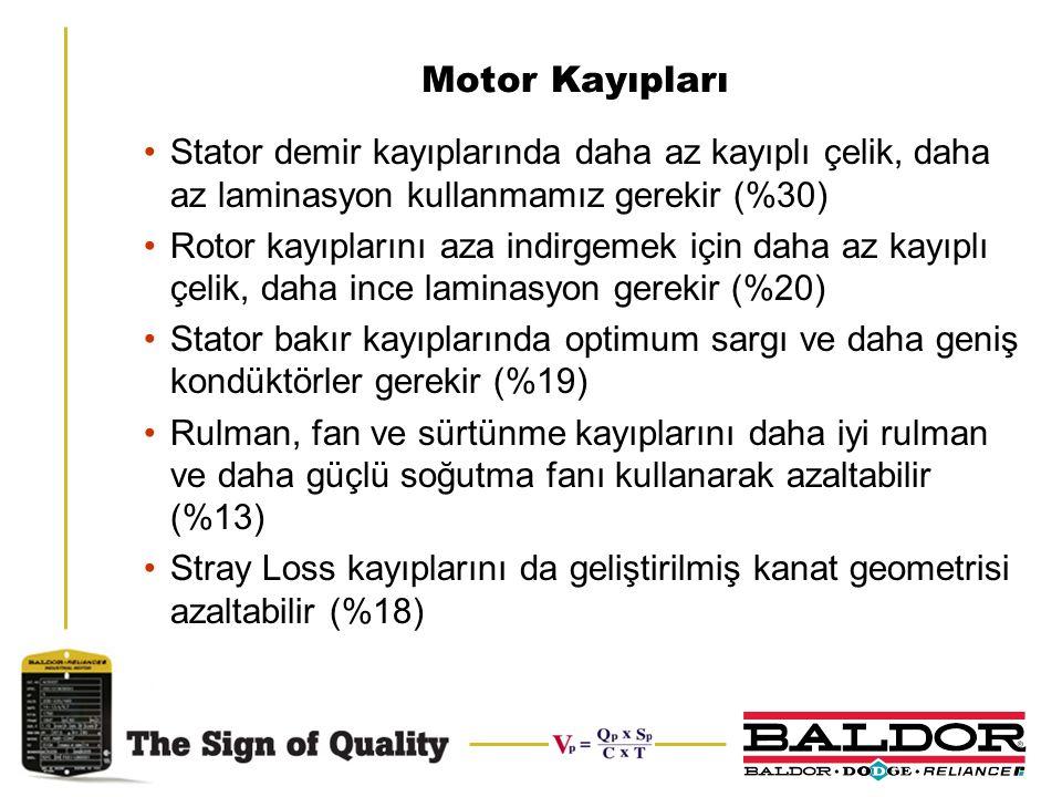 Motor Kayıpları Stator demir kayıplarında daha az kayıplı çelik, daha az laminasyon kullanmamız gerekir (%30)