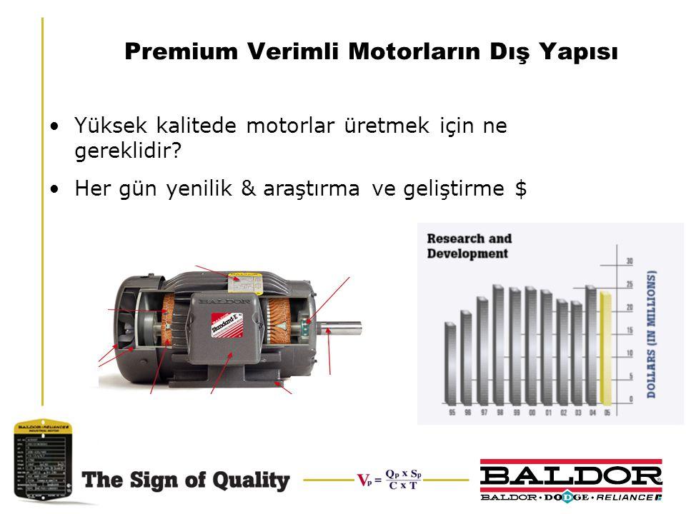 Premium Verimli Motorların Dış Yapısı