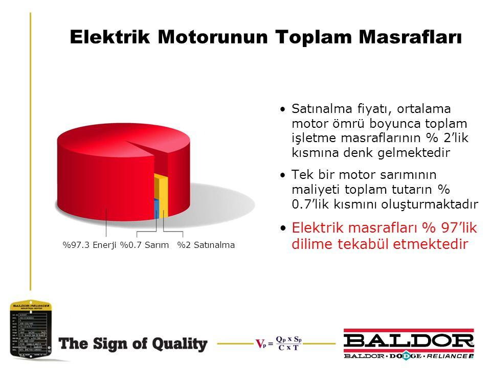 Elektrik Motorunun Toplam Masrafları