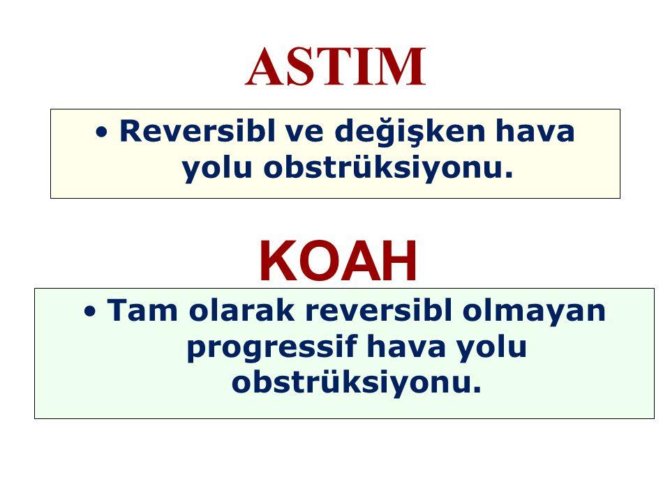 ASTIM KOAH Reversibl ve değişken hava yolu obstrüksiyonu.