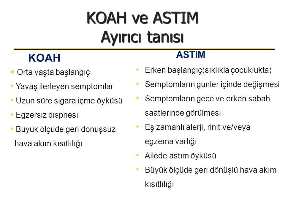 KOAH ve ASTIM Ayırıcı tanısı KOAH ASTIM