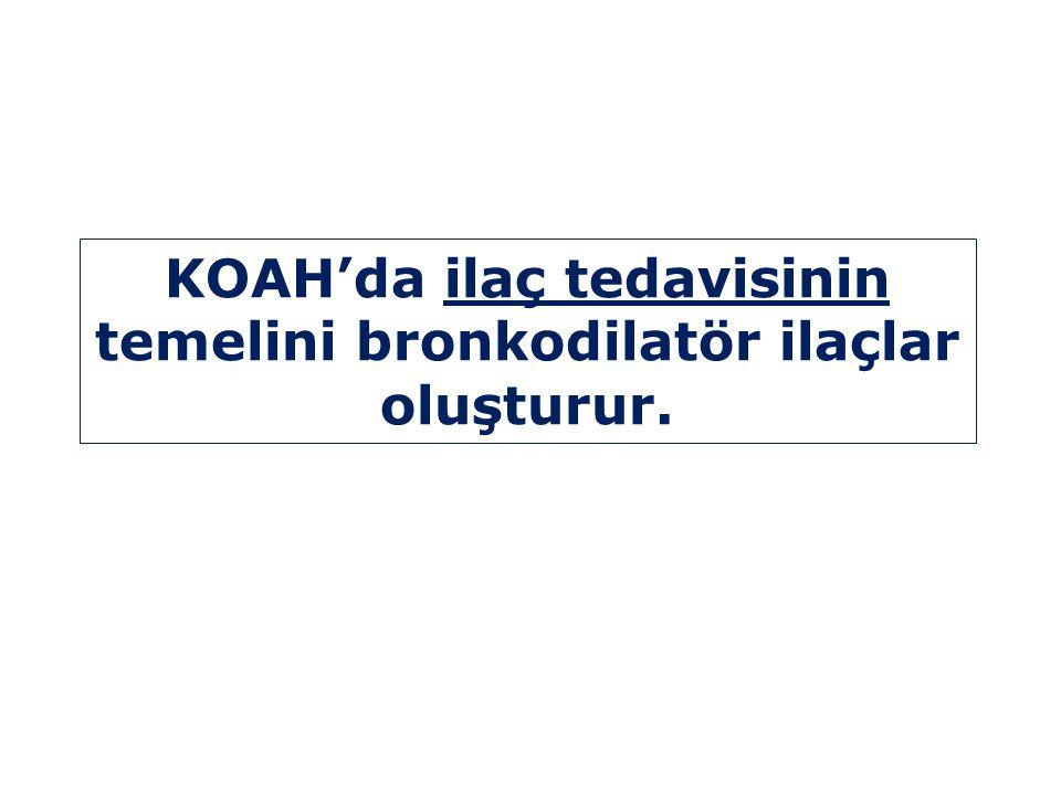 KOAH'da ilaç tedavisinin temelini bronkodilatör ilaçlar