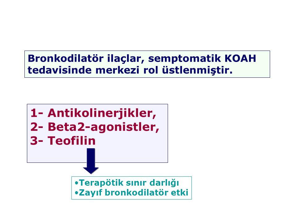 1- Antikolinerjikler, 2- Beta2-agonistler, 3- Teofilin